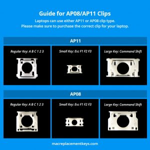 Guide for AP08/AP11 Clips